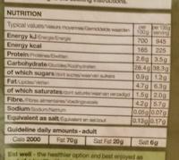 British Maris Piper Just Bake Chips - Informations nutritionnelles - fr