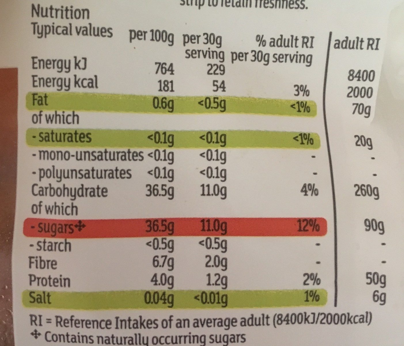 Abricots sec - Nutrition facts - fr