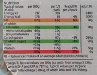Scottish Smoked Salmon Trimmings - Nutrition facts - en