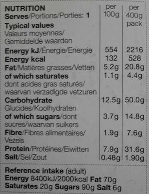 Chicken Arrabbiata - Nutrition facts