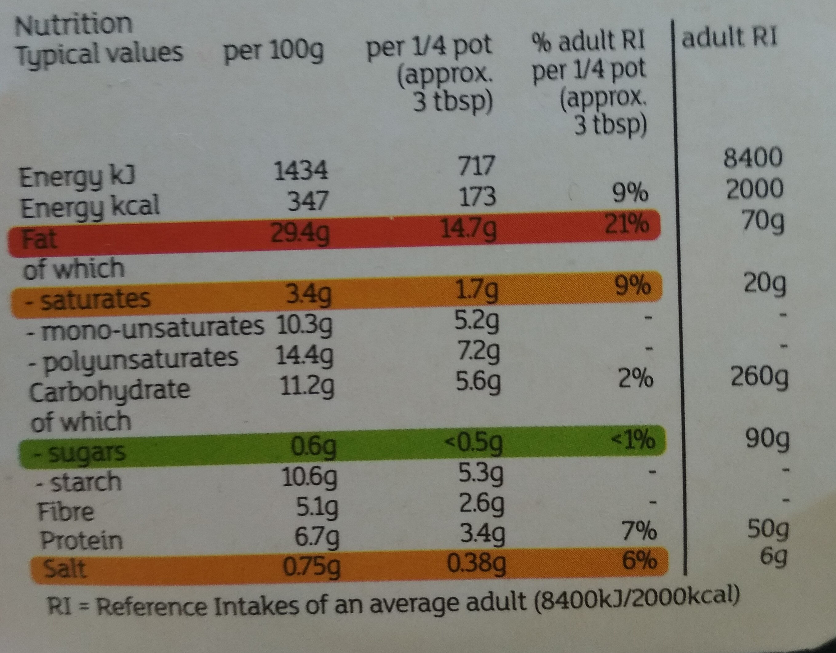 Organic Houmous - Nutrition facts