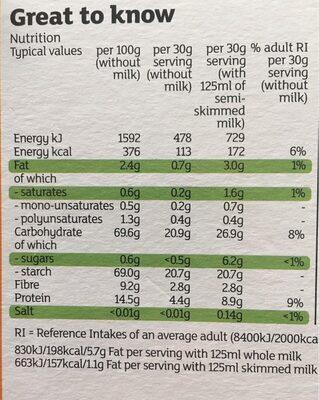 Puffed Wheat - Informations nutritionnelles - en