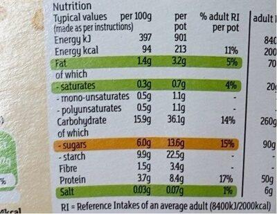 Mixed Berries Porridge - Voedingswaarden - fr