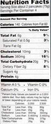 Potato Pancakes - Informations nutritionnelles - en