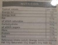 Rasberries - Voedingswaarden - en