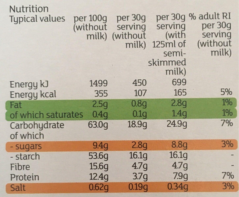 wholegrain bran flakes - Información nutricional - en