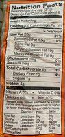 Raw pignolias - Nutrition facts - en