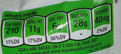 M &m-white Chocolate-1.5oz - Nutrition facts