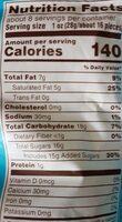 M&M's Hazelnut Spread - Wartości odżywcze