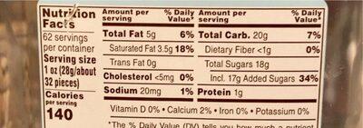 Mm's milk chocolate candies - Nutrition facts - en