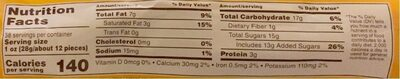 Peanut chocolate candy - Nutrition facts - en