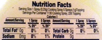 Spray Butter - Nutrition facts
