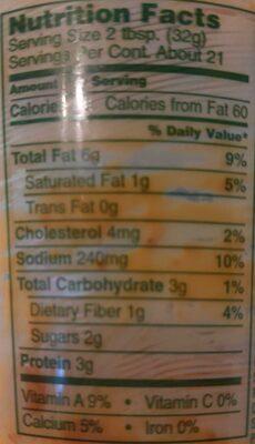 Pimento Spread - Nutrition facts - en