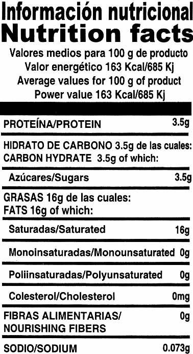 Leche de coco composicion nutricional