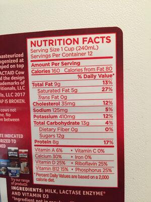 Whole milk - Nutrition facts - en
