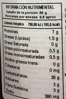 Bread crumbs plain - Información nutricional - es