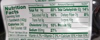 Chicken Salad Sandwich - Nutrition facts - en