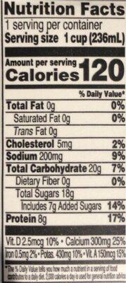 Select Fat Free Milk - Nutrition facts - en