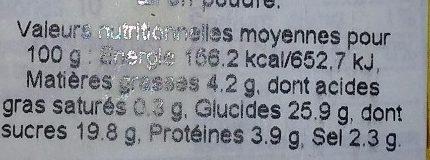 Honey Mustard - Informations nutritionnelles