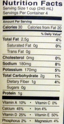 Almond Milk Unsweetened - Nutrition facts