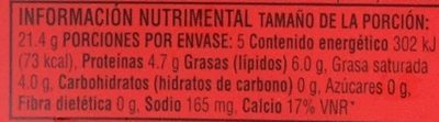 Mini Babybel x5 quesos - Nutrition facts