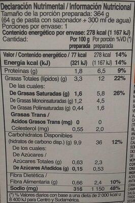 Pasta - Información nutricional - es