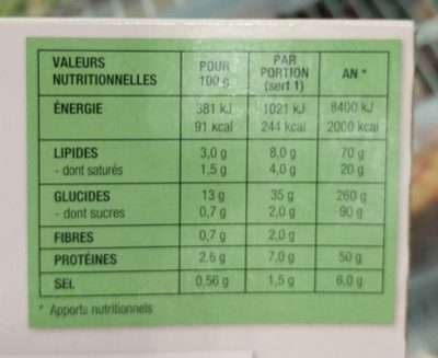 Risotto aux Champignons - Nutrition facts