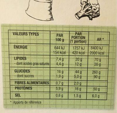 Gratin de Pâtes, Brocolis et Cheddar - Informations nutritionnelles - fr