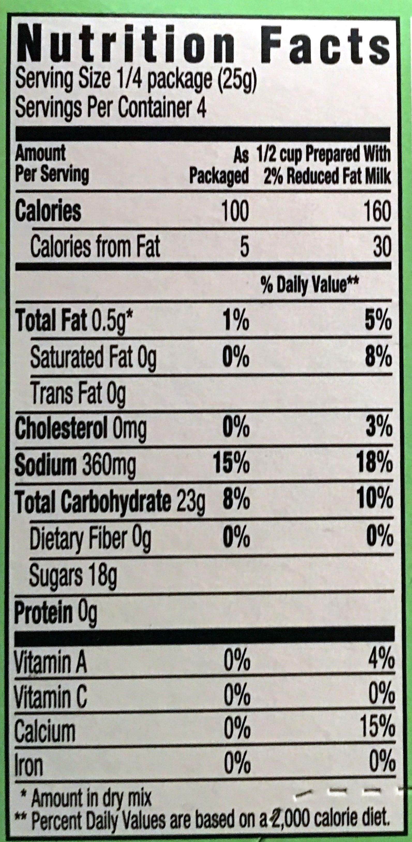 Pistachio - Nutrition facts - en