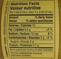 Moutarde au miel - Nutrition facts