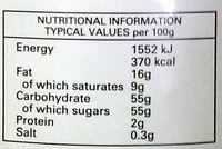 Lemon Curd - Nutrition facts