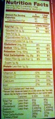 Nutritional Info: NABISCO, NABISCO RITZ Crackers