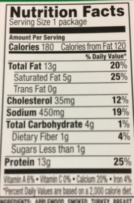 P turkey colby jack & almonds portable protein - Nutrition facts