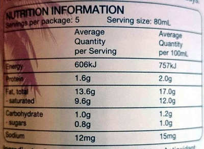 TCC Premium Coconut Milk - Nutrition facts