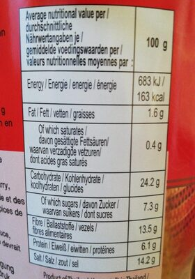 Red Curry Paste - Nutrition facts