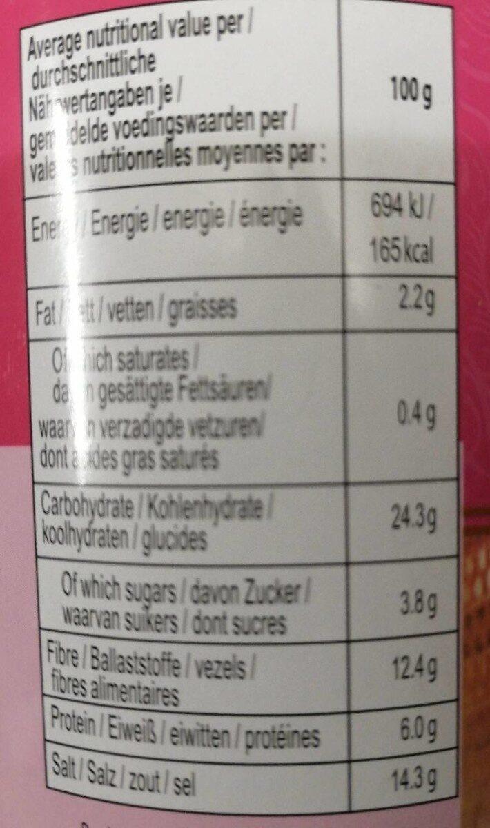 Massaman Curry Paste - Nutrition facts - en