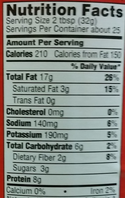 Peter Pan Creamy - 28 Oz - Nutrition facts