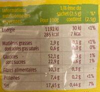Mélange aux épices pour guacamole - Informations nutritionnelles - fr