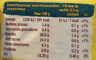 Mélange d'épices pour guacamole - Voedigswaarden