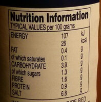 Crystal Louisiana Hot Sauce Red Pepper - Nutrition facts - en