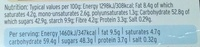 Luxury Fruit & Nut Christmas Pudding - Nutrition facts - en