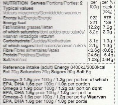 Arbroath Lochmuir Honey Roast Salmon Slices - Voedingswaarden - fr