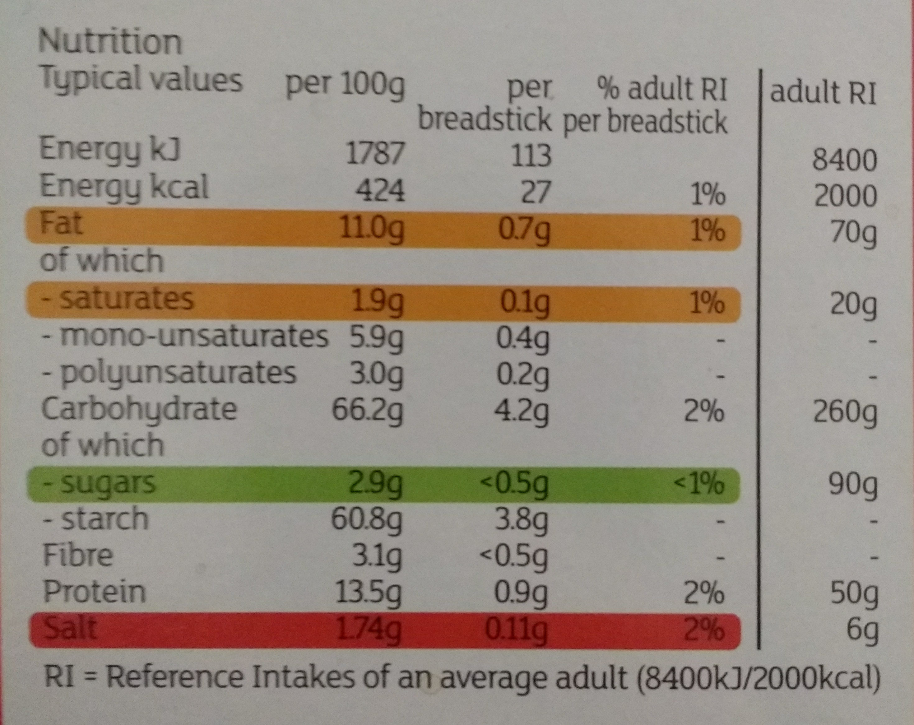 Sesame grissini breadsticks - Nutrition facts - en