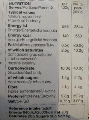 Cottage pie - Nutrition facts