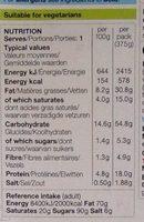 Mushroom Pappardelle - Voedigswaarden