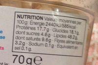 Noix de cajou - Nutrition facts