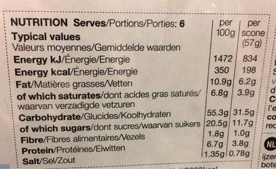 6 scones aux raisins de Smyrne - Nutrition facts