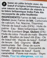 Puff Pastry Steak & Ale Pie - Ingredients