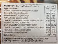 TANDOORI NAANS - Informations nutritionnelles - fr