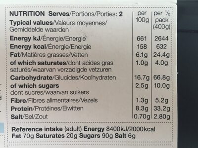 Chicken pasta bake - Nutrition facts